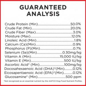 Amount Analysis Of Guaranteed Analysis For Percentages Of Quality Low carb Dog Food With High Protein